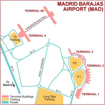 Схема терминалов аэропорта Барахас Мадрид